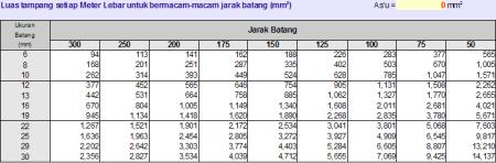 tabel_tul01