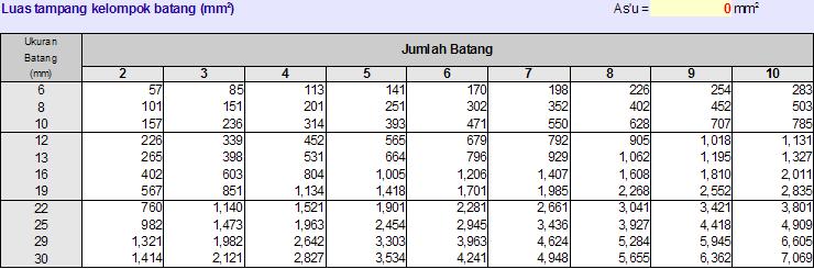 tabel_tul021