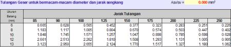 tabel_tul03