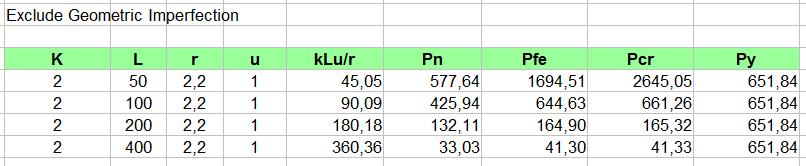 2015-09-16 09_51_26-kolbuckl1.ods - OpenOffice Calc