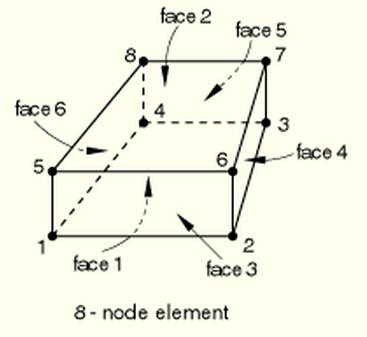 2015-08-07 15_55_43-e3dsolid-node-face-num.png (521×575) - Citrio