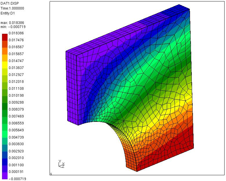 2015-08-18 09_09_59-Calculix Graphix