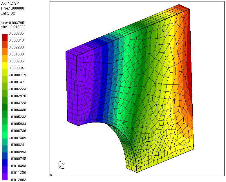 2015-08-18 09_10_34-ParaView 4.3.1 32-bit