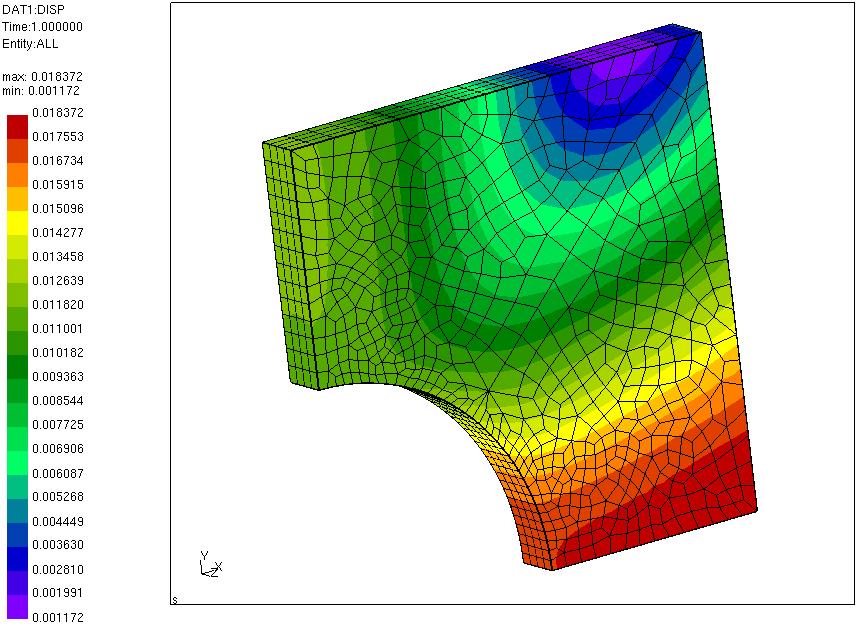 2015-08-18 09_53_54-platehole2x.inp - SciTE