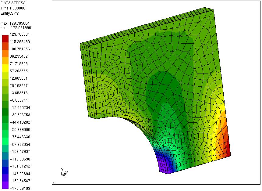 2015-08-18 09_54_26-platehole2x.inp - SciTE