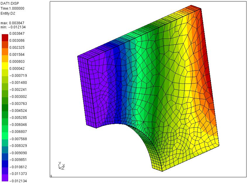 2015-08-18 10_00_16-platehole2x.inp - SciTE