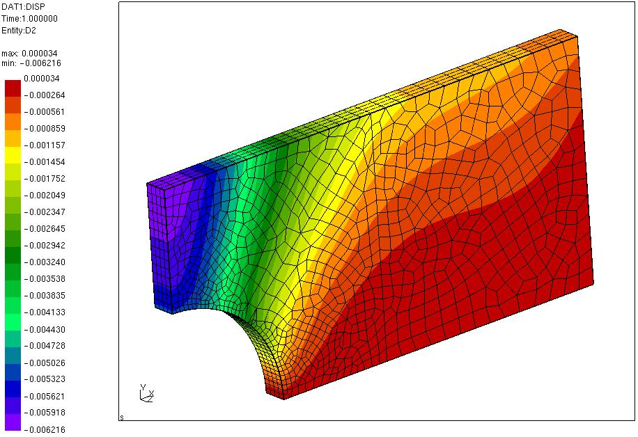 2015-08-19 01_26_53-Calculix Graphix