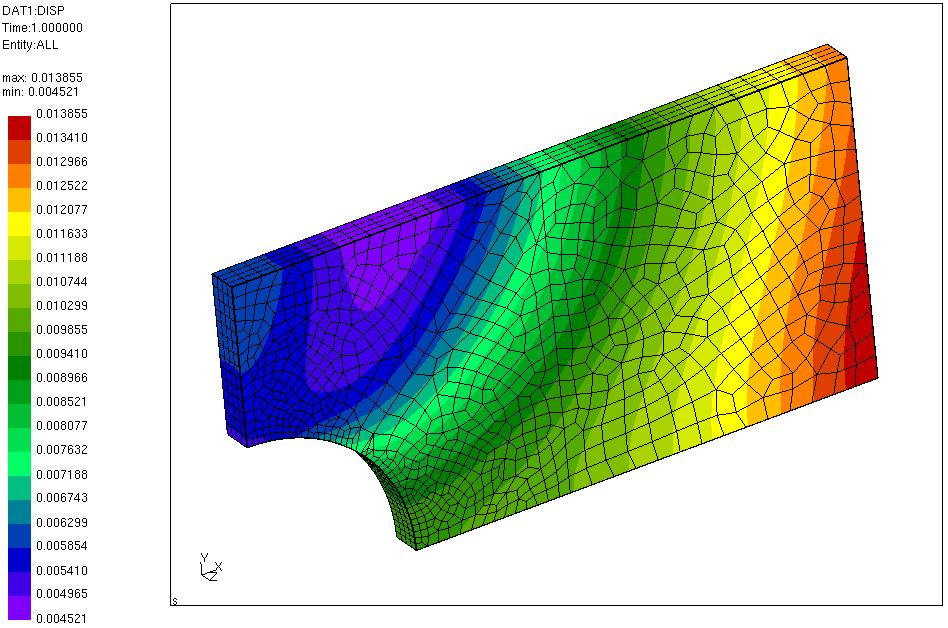 2015-08-19 01_53_54-Calculix Graphix