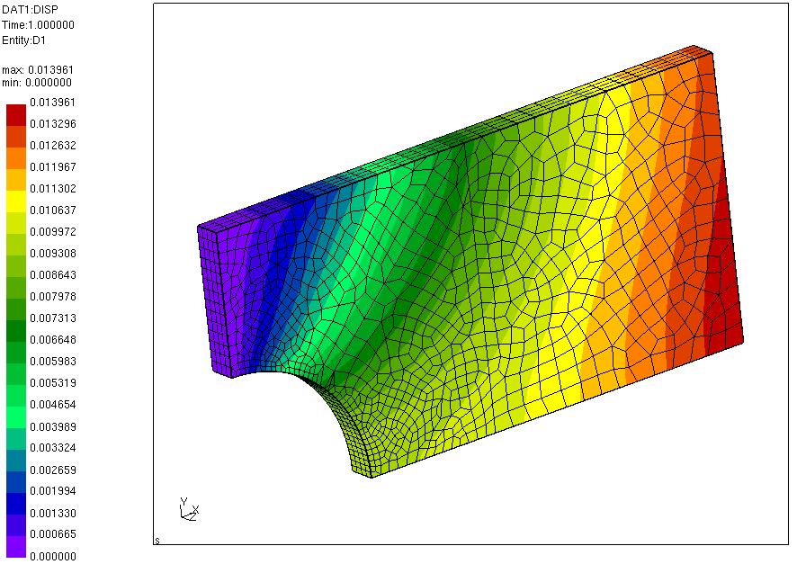 2015-08-19 02_05_32-Calculix Graphix