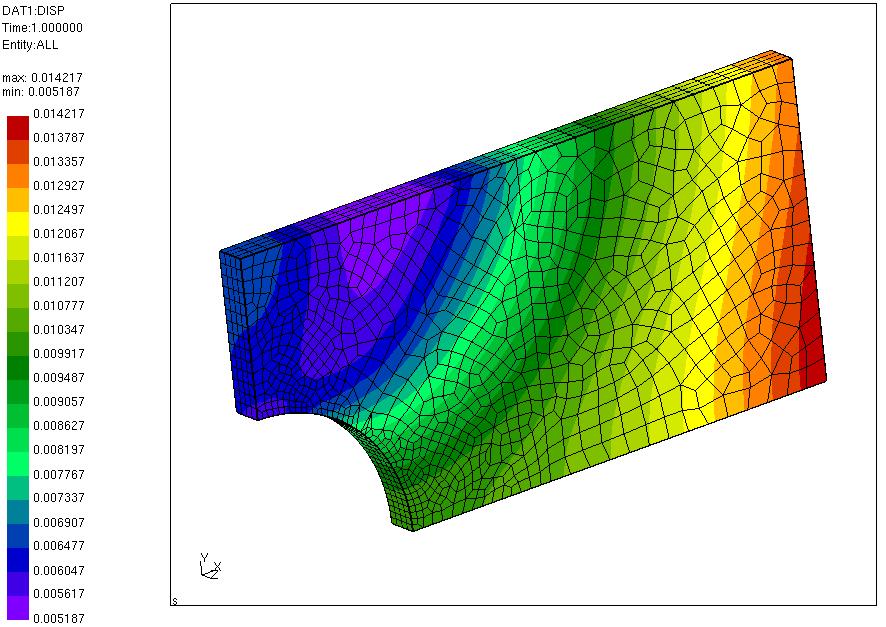 2015-08-19 02_06_33-Calculix Graphix
