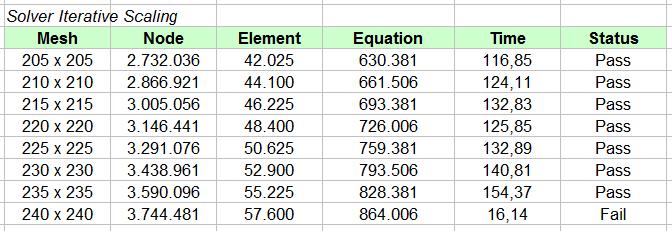2015-09-09 03_19_01-computime.ods - OpenOffice Calc