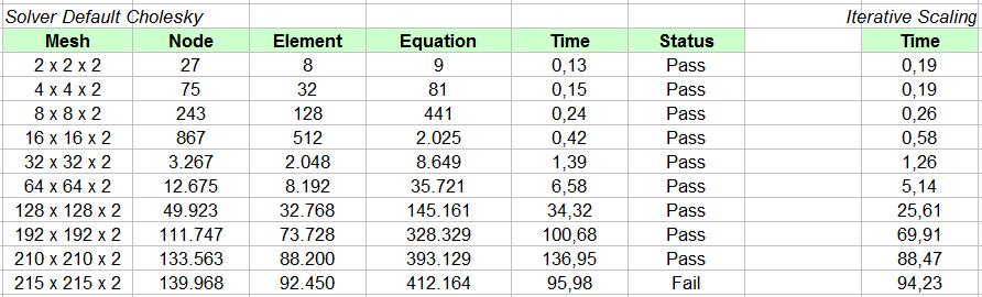 2015-09-09 08_43_13-computime.ods - OpenOffice Calc