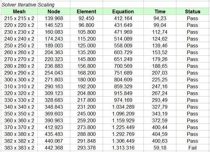 2015-09-09 10_41_30-computime.ods - OpenOffice Calc