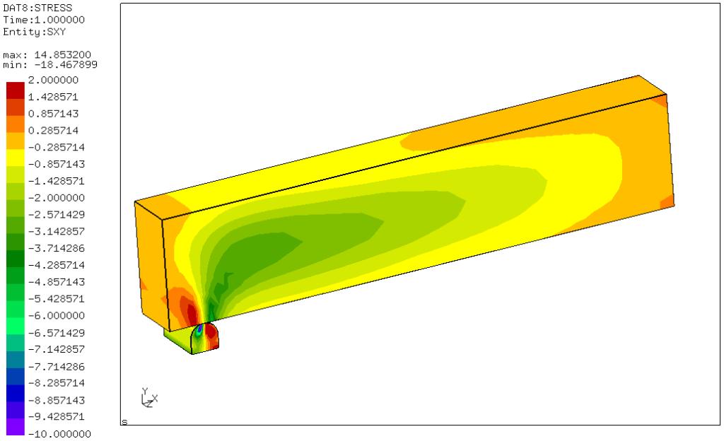 2015-09-12 04_14_24-Calculix Graphix