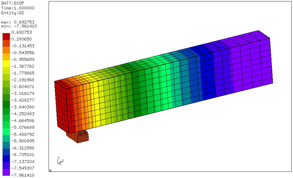 2015-09-12 04_15_32-Calculix Graphix