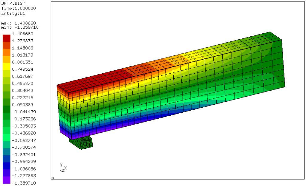 2015-09-12 04_16_03-Calculix Graphix