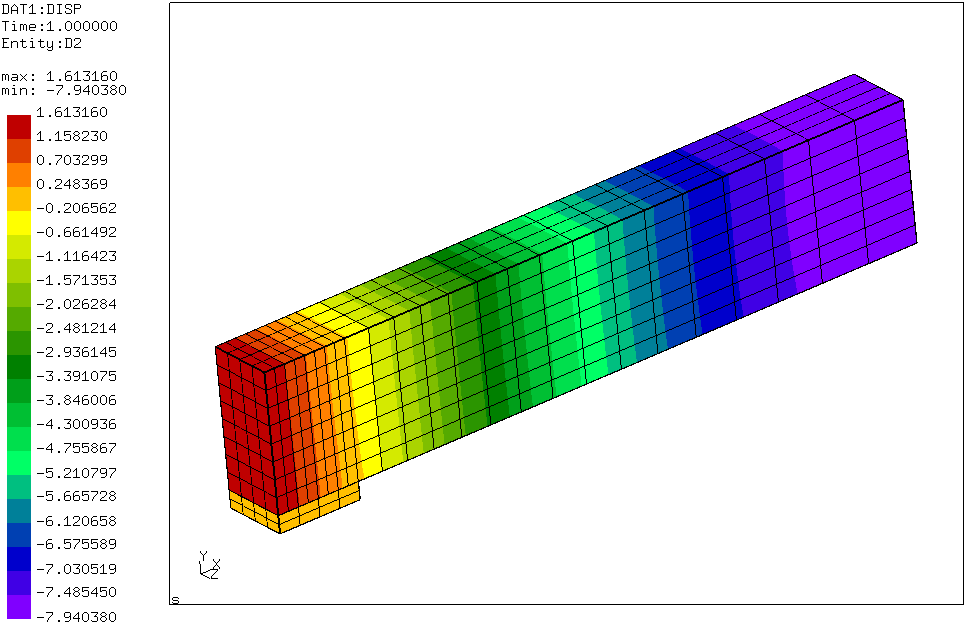 2015-09-12 08_28_59-Calculix Graphix