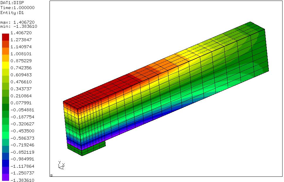 2015-09-12 08_29_36-Calculix Graphix