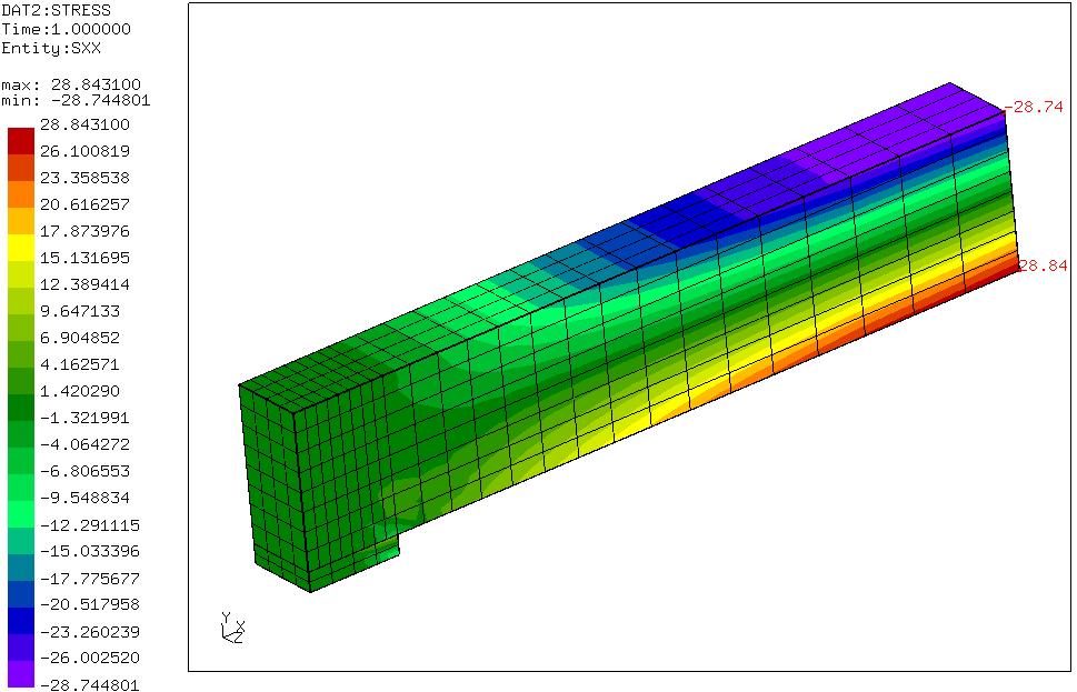 2015-09-12 08_31_06-Calculix Graphix