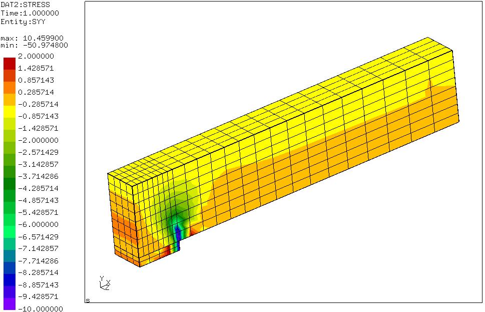 2015-09-12 08_31_43-Calculix Graphix