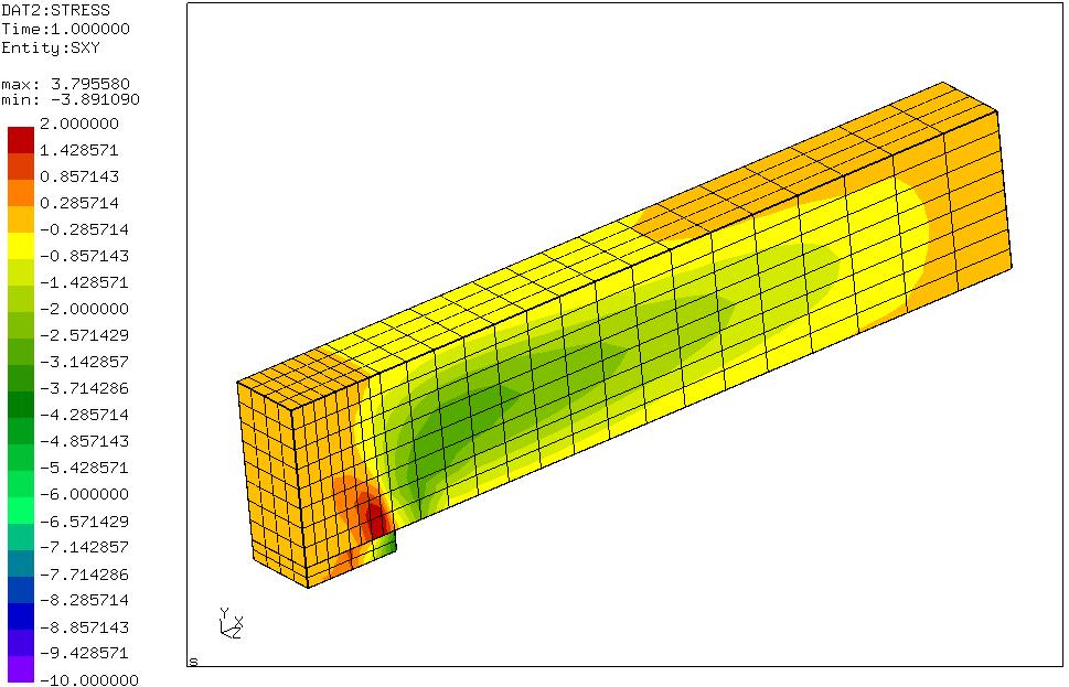 2015-09-12 08_32_39-Calculix Graphix