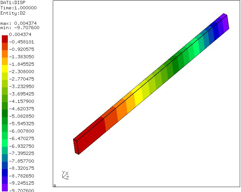 2015-09-18 22_20_40-Calculix Graphix