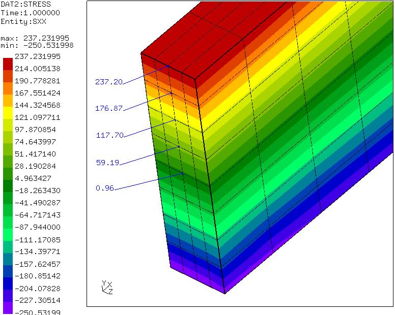 2015-09-18 22_23_14-Calculix Graphix