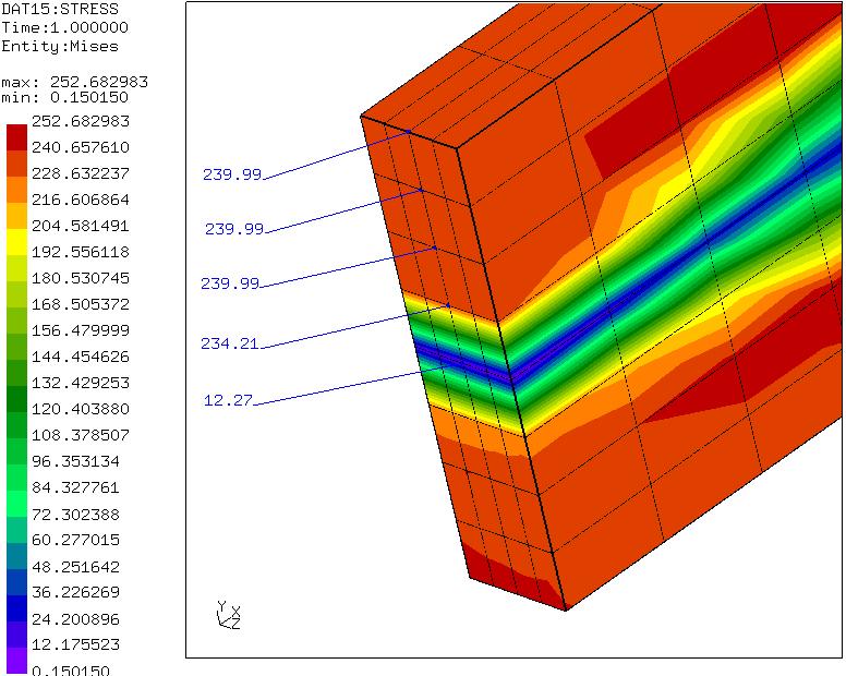 2015-09-18 22_45_19-Calculix Graphix