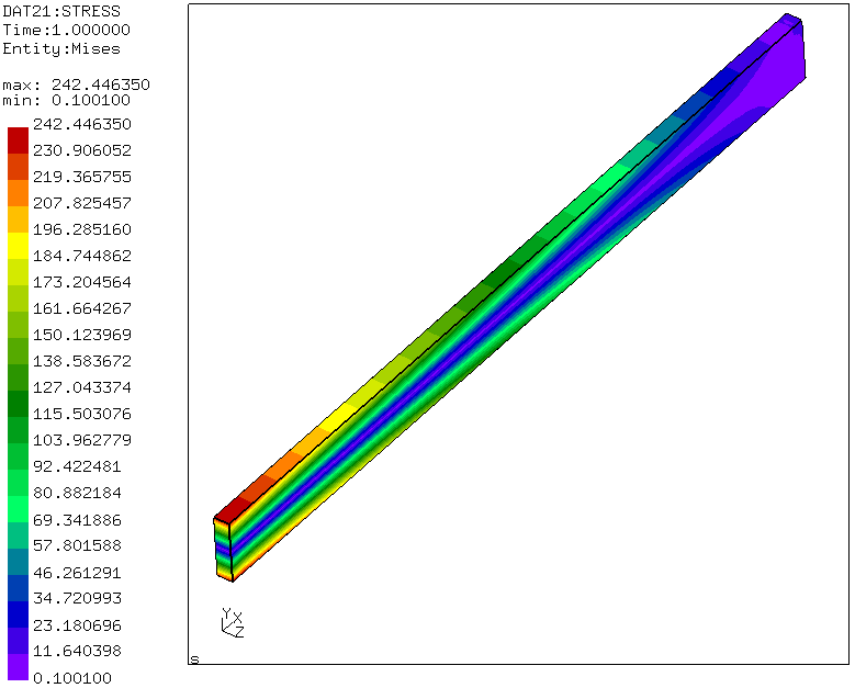 2015-09-19 01_59_48-Calculix Graphix
