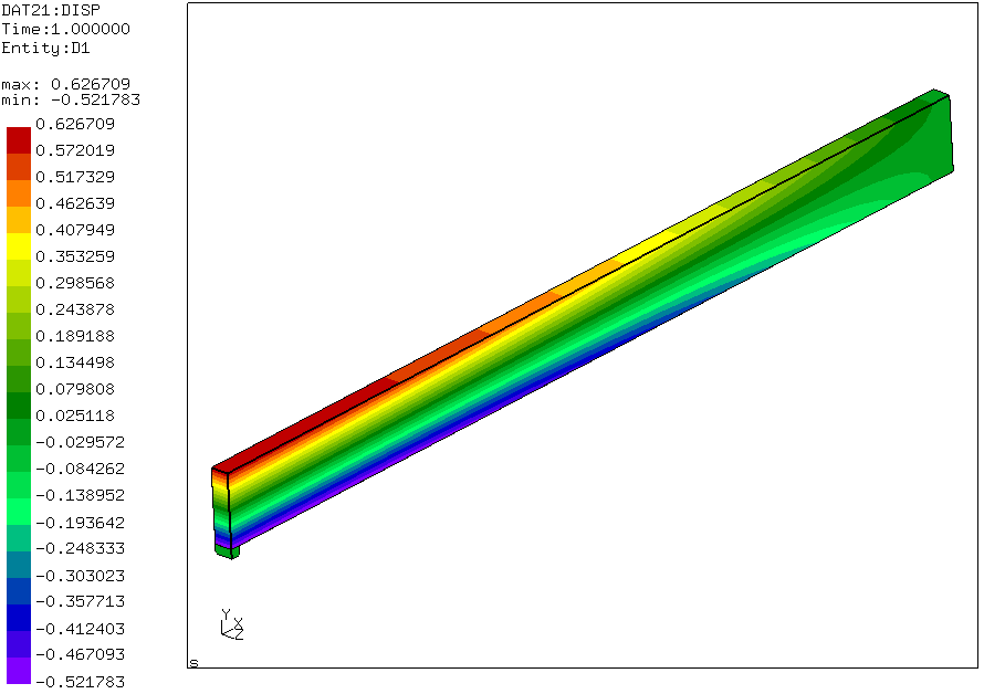 2015-09-19 05_42_00-Calculix Graphix