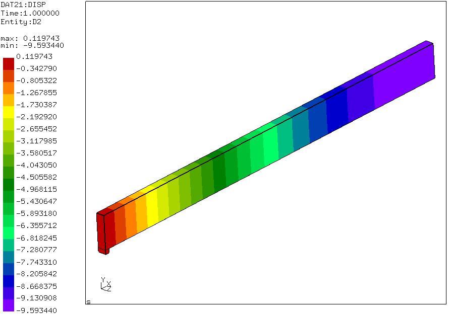 2015-09-19 05_42_41-Calculix Graphix