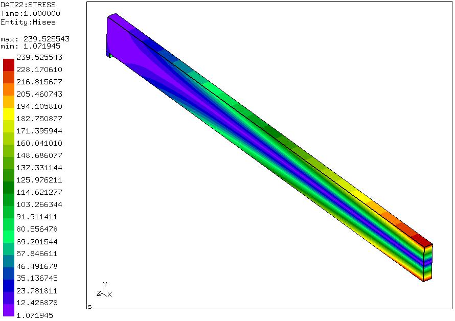 2015-09-19 05_44_02-Calculix Graphix