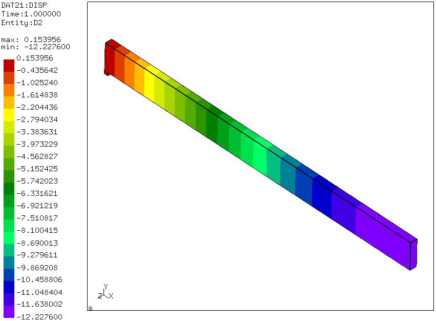 2015-09-19 05_49_14-Calculix Graphix