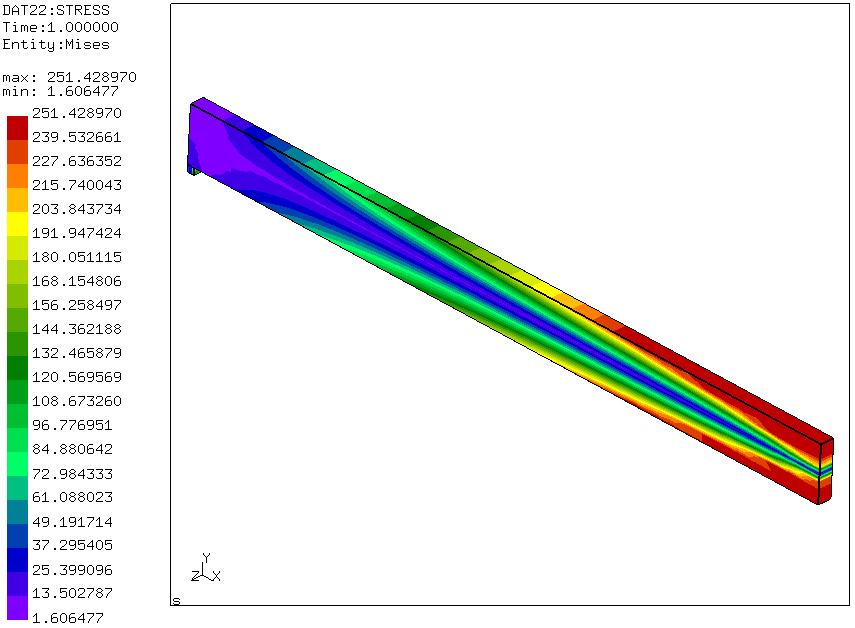 2015-09-19 06_00_09-Calculix Graphix