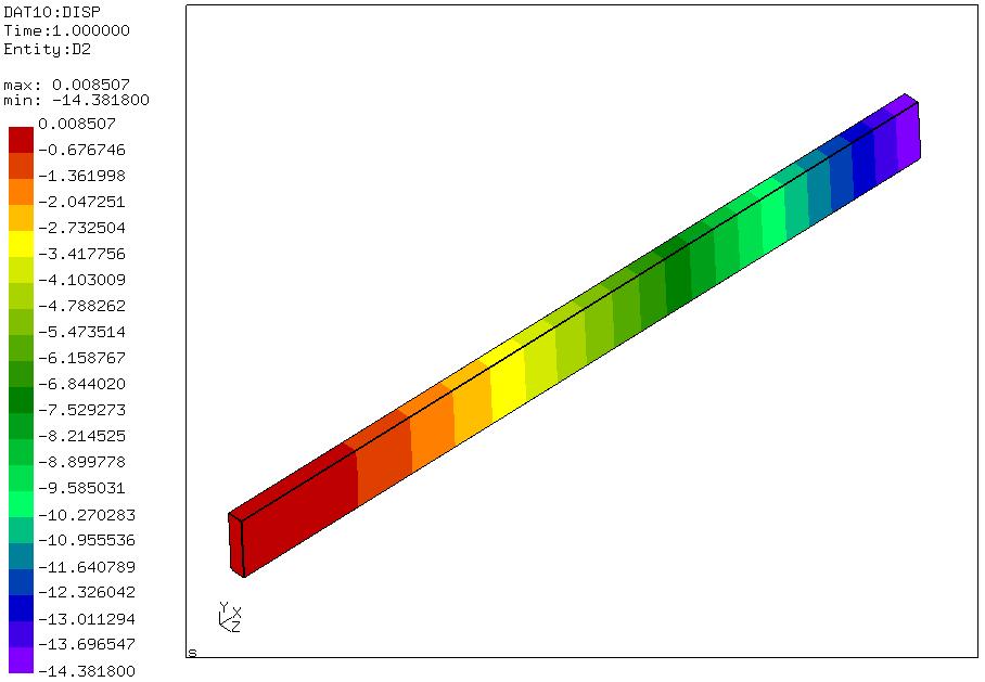 2015-09-20 00_06_25-Calculix Graphix