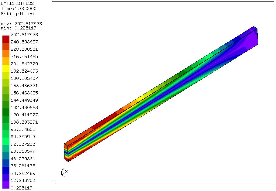 2015-09-20 00_07_44-Calculix Graphix