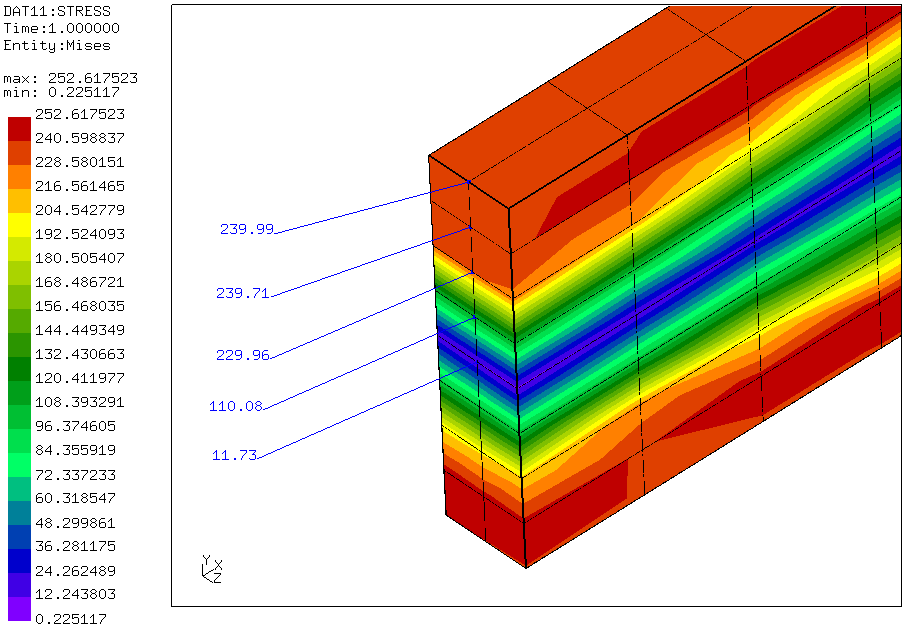 2015-09-20 00_10_02-Calculix Graphix