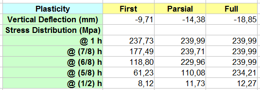 2015-09-20 00_40_13-PLAST.ods - OpenOffice Calc