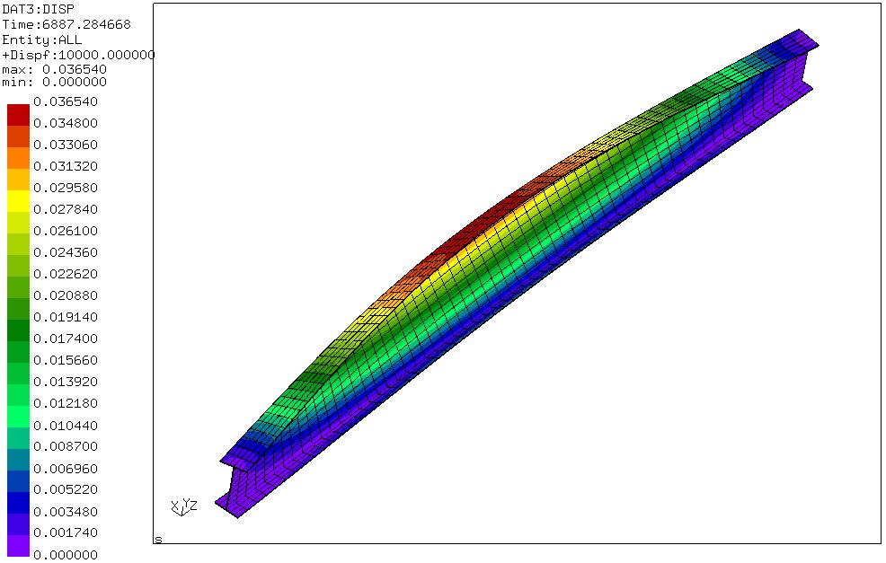 2015-09-25 13_09_21-Calculix Graphix