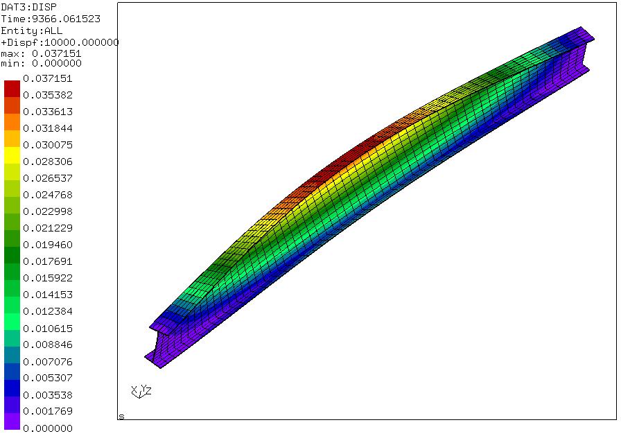 2015-09-25 13_27_08-Calculix Graphix
