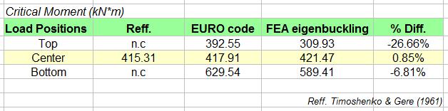 2015-09-25 14_50_28-tabelmaxlengthcolumn.ods - OpenOffice Calc