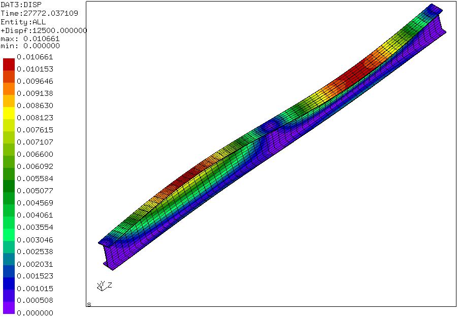 2015-09-25 15_30_26-Calculix Graphix