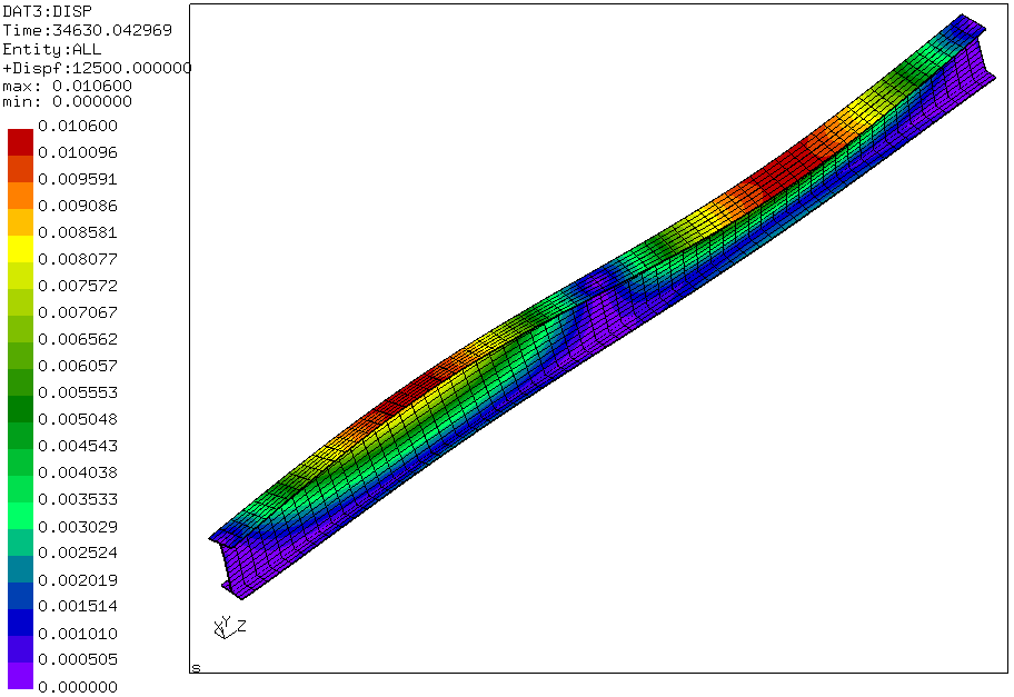 2015-09-25 15_35_18-Calculix Graphix
