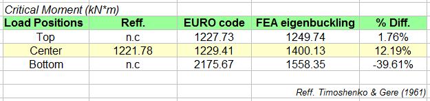 2015-09-25 15_36_46-tabelmaxlengthcolumn.ods - OpenOffice Calc