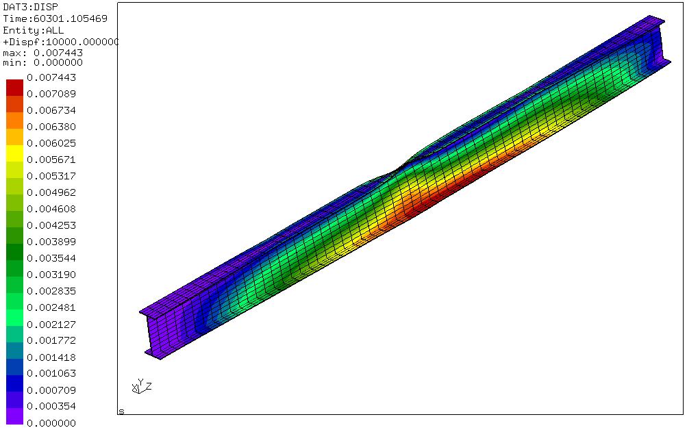2015-09-25 16_06_07-Calculix Graphix