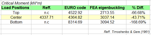 2015-09-25 16_13_04-tabelmaxlengthcolumn.ods - OpenOffice Calc