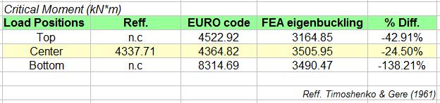 2015-09-25 19_11_13-tabelmaxlengthcolumn.ods - OpenOffice Calc