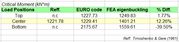 2015-09-25 19_26_51-tabelmaxlengthcolumn.ods - OpenOffice Calc