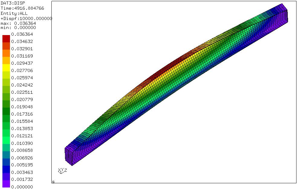 2015-09-26 09_40_16-Calculix Graphix