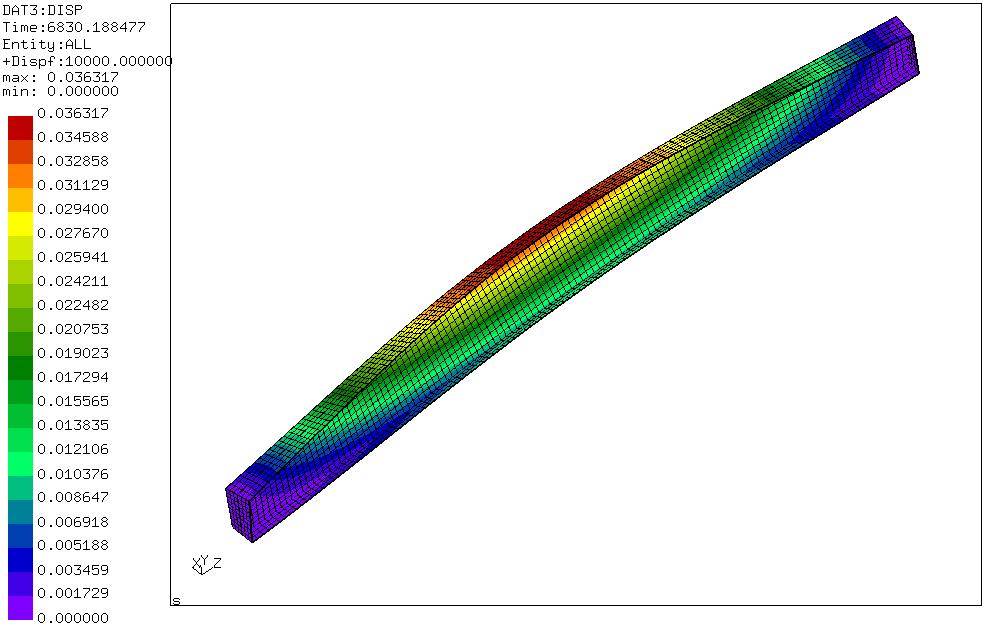 2015-09-26 09_49_41-Calculix Graphix